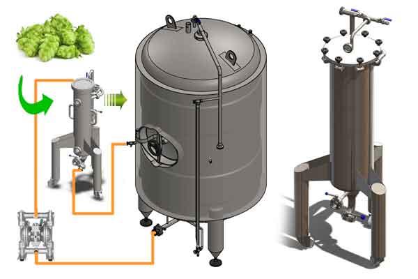 Extrakce chmele do piva
