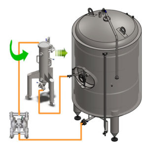, Cider | Conditioning system