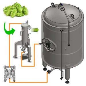, Pivo | Systém klimatizace