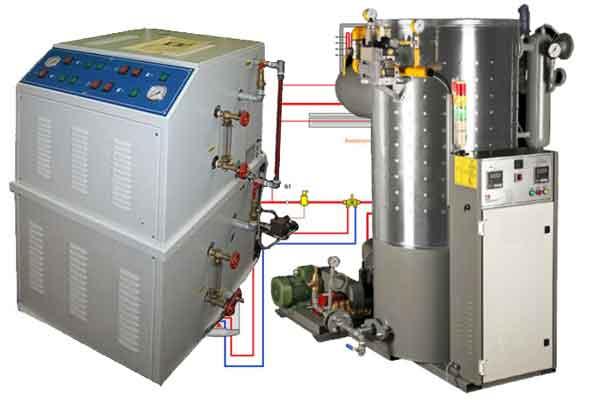 Stroj za grijanje i voda