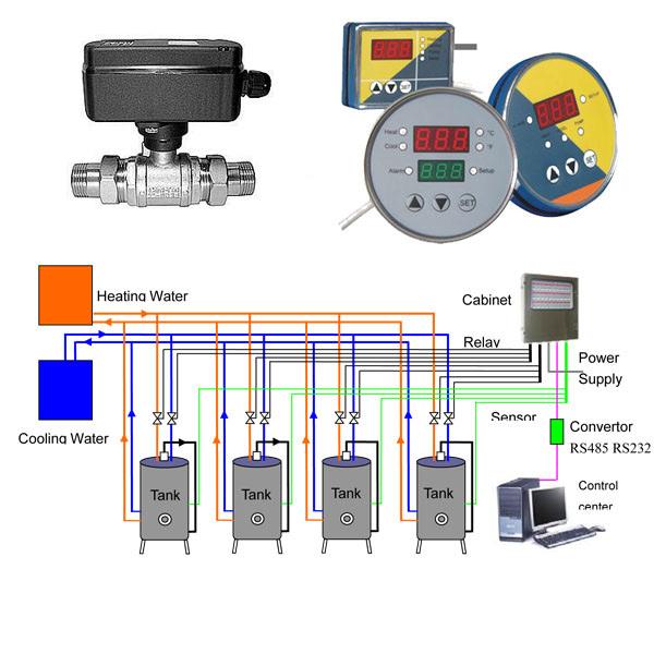 Matja e temperaturës dhe sistemi i kontrollit për tanke