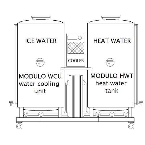 Компактни водни системи